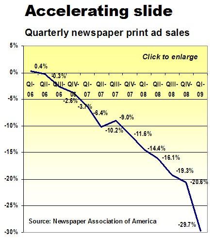 Printmeedia reklaamimahud