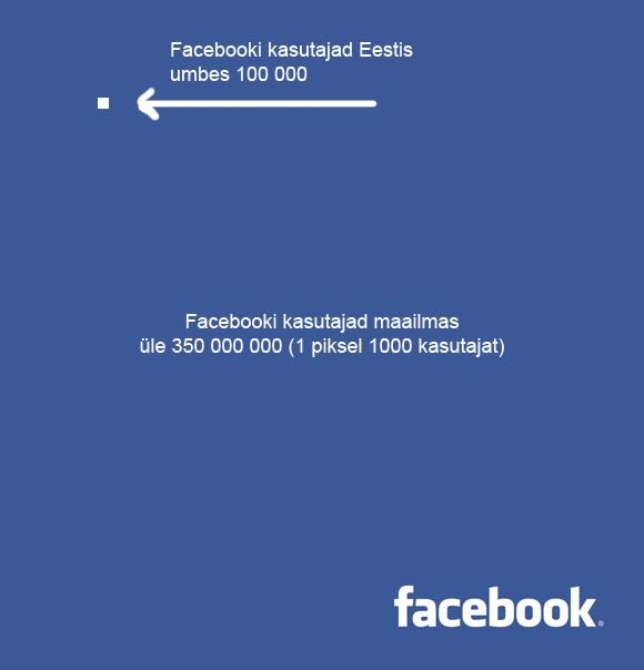 facebook-vs-eesti
