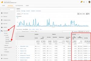 google analytic goalid raportites