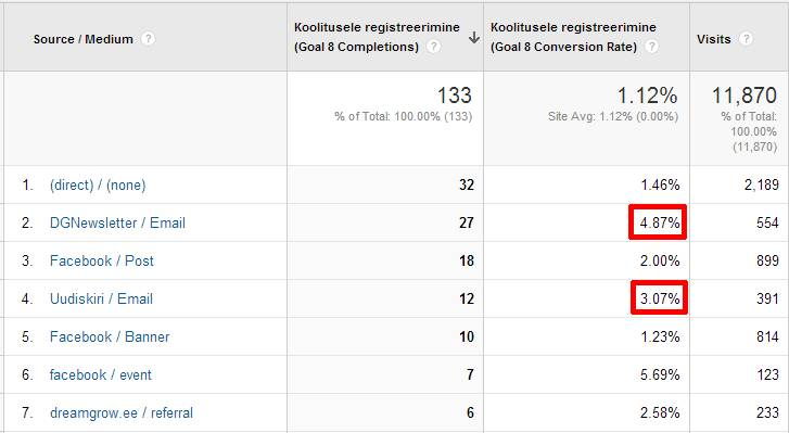 google-analytics-email-tracking