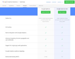 google optimize experiments ab test