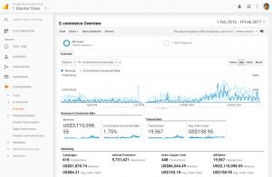 e-pood google analytics ecommerce tracker