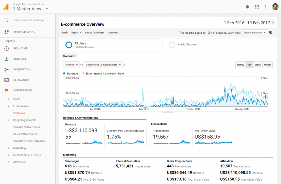 e-pood google analytics ecommerce tracker