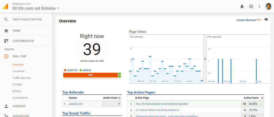 google analytics seadistamine real-time