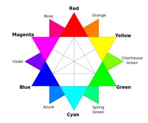 RBG color wheel vastandvarv