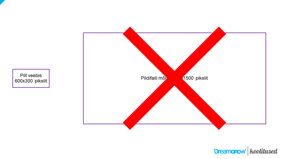 seo piltide optimeerimine moodud